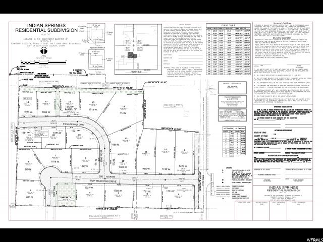 1868 W INDIAN SPRINGS LOOP Lehi, UT 84043 - MLS #: 1441872