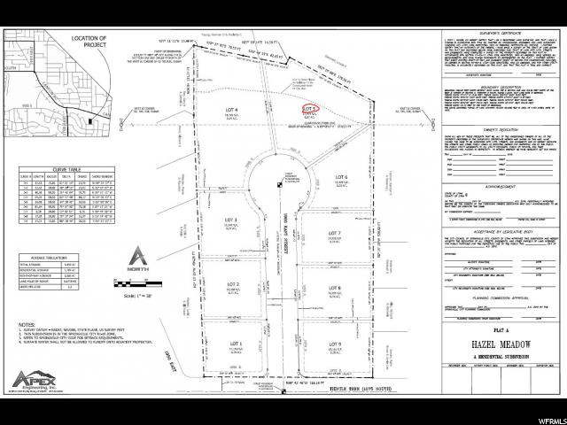 1001 S 1960 Springville, UT 84663 - MLS #: 1444951