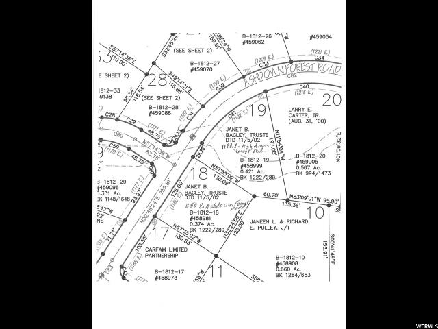1180 E ASHDOWN FOREST RD Cedar City, UT 84721 - MLS #: 1494666