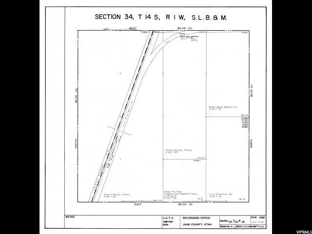 Levan, UT 84639 - MLS #: 1496663