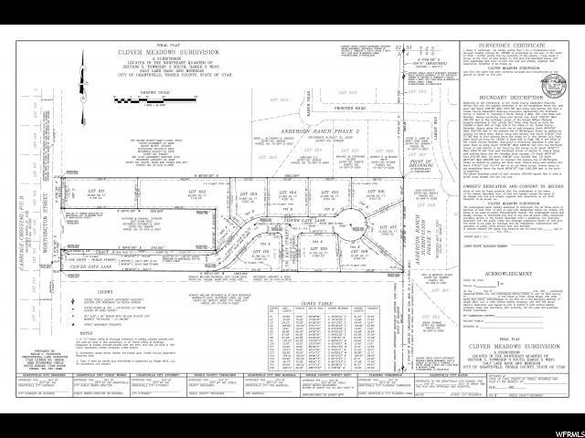 737 E CLOVER GATE LN Grantsville, UT 84029 - MLS #: 1544167