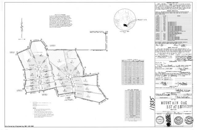 Woodland Hills, Utah 84653, ,Land,For Sale,NORTH VIEW,1719059